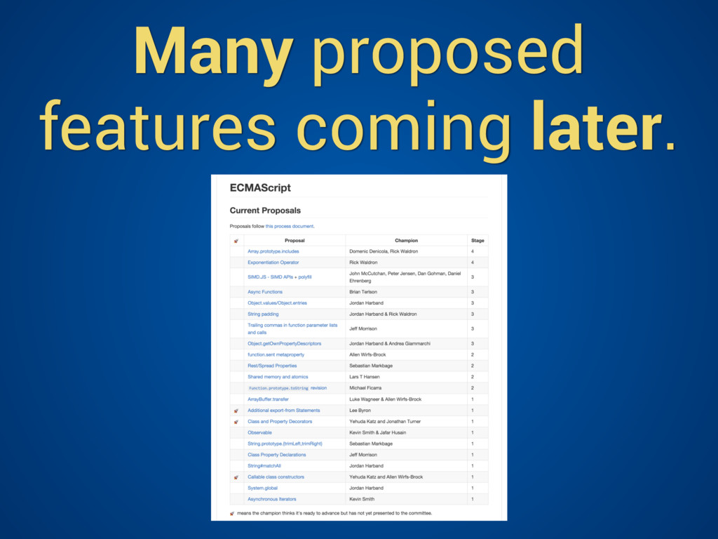 Many proposed features coming later.