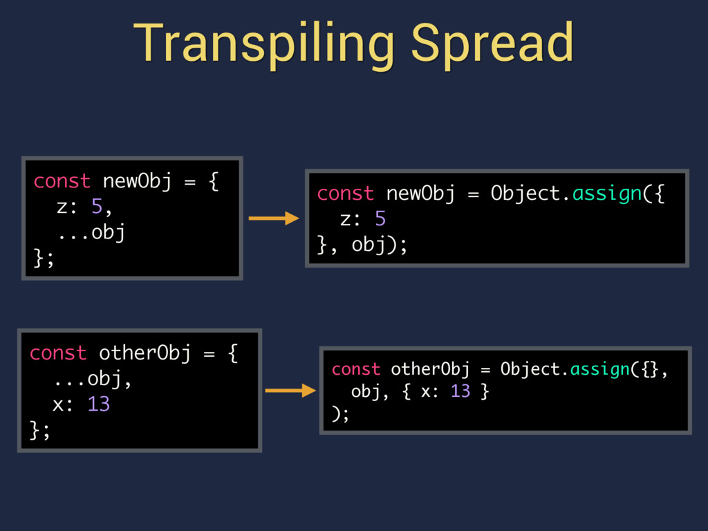 Transpiling Spread const newObj = { z: 5, ...ob...