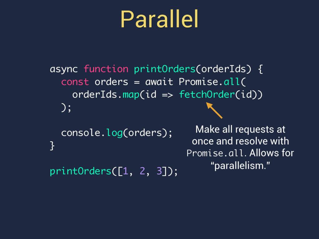Parallel async function printOrders(orderIds) {...