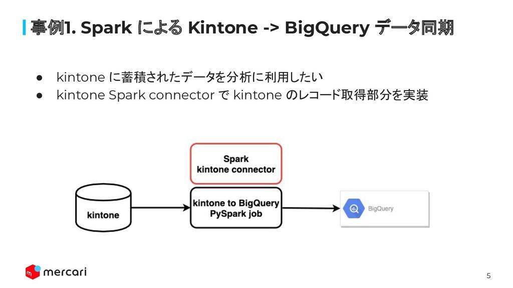 5 ● kintone に蓄積されたデータを分析に利用したい ● kintone Spark ...