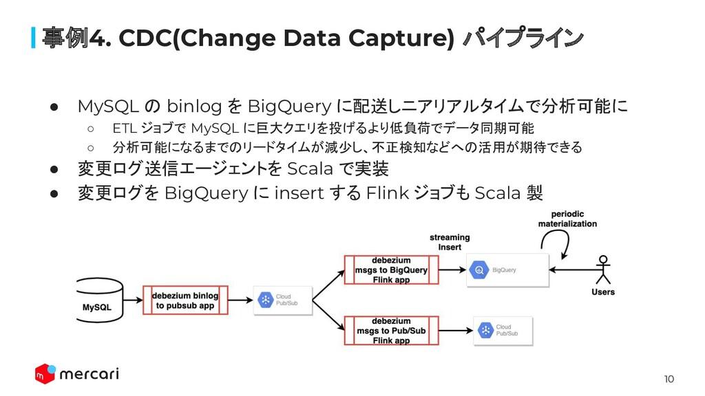 10 ● MySQL の binlog を BigQuery に配送しニアリアルタイムで分析可...
