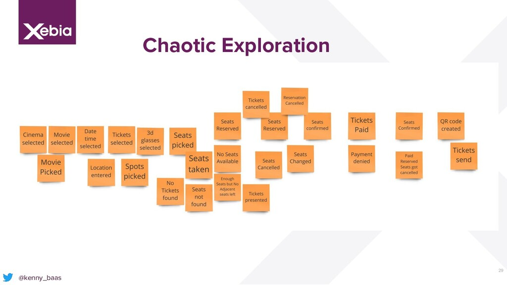 29 @kenny_baas Chaotic Exploration