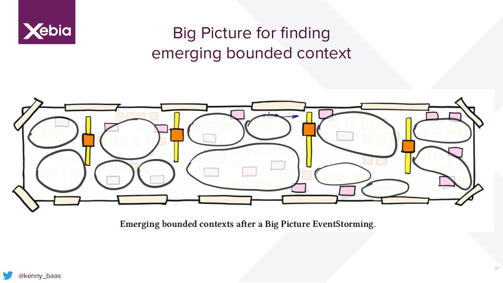 37 @kenny_baas Big Picture for finding emerging ...