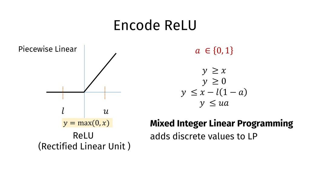 Encode ReLU Mixed Integer Linear Programming ad...