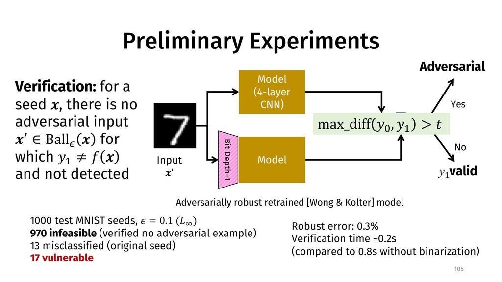 Preliminary Experiments 105 Model (4-layer CNN)...