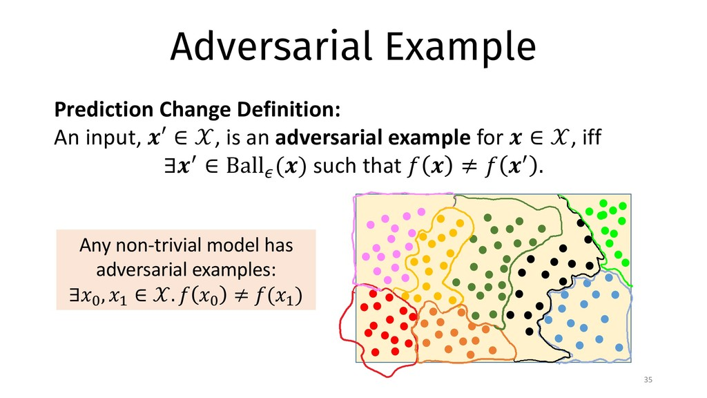Adversarial Example 35 Any non-trivial model ha...