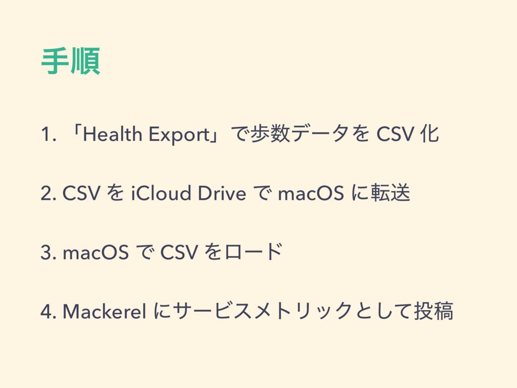 खॱ 1. ʮHealth ExportʯͰาσʔλΛ CSV Խ 2. CSV Λ iCl...