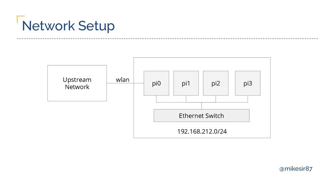 @mikesir87 Network Setup 192.168.212.0/24 pi0 p...