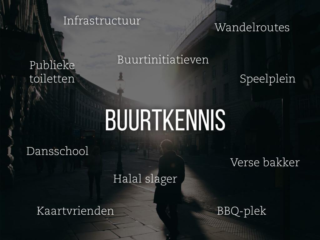 Buurtkennis Wandelroutes Verse bakker Halal sla...