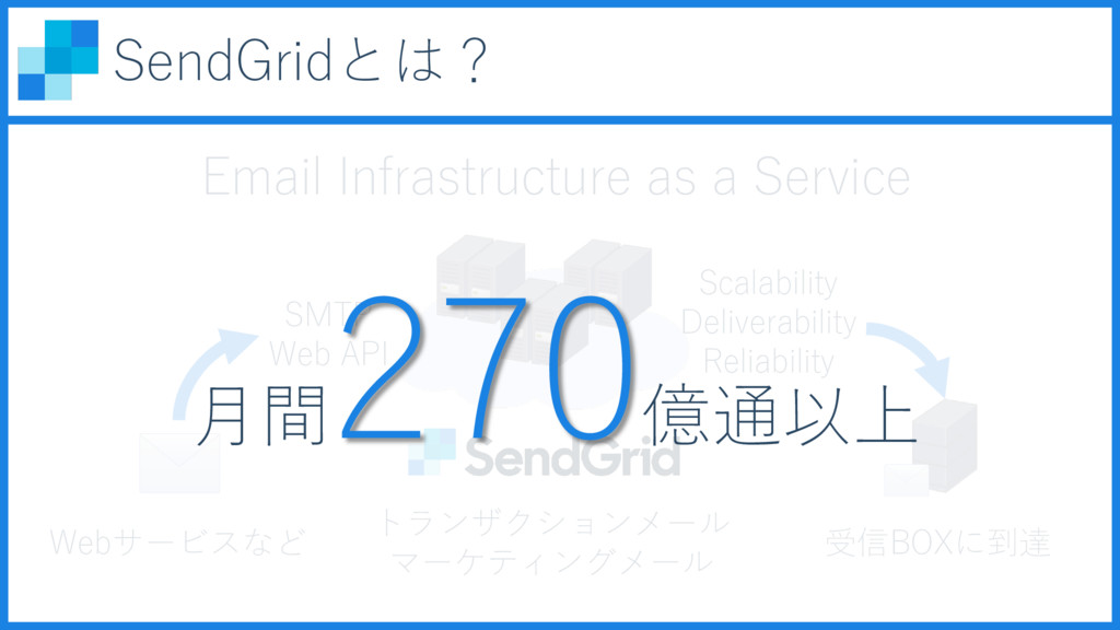 SendGridとは? Email Infrastructure as a Service W...