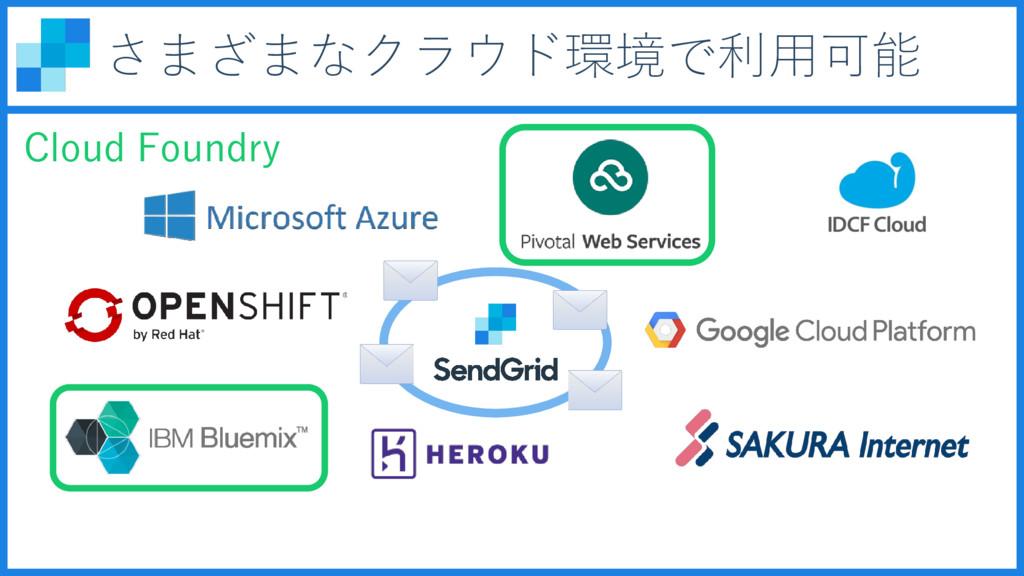 さまざまなクラウド環境で利用可能 Cloud Foundry