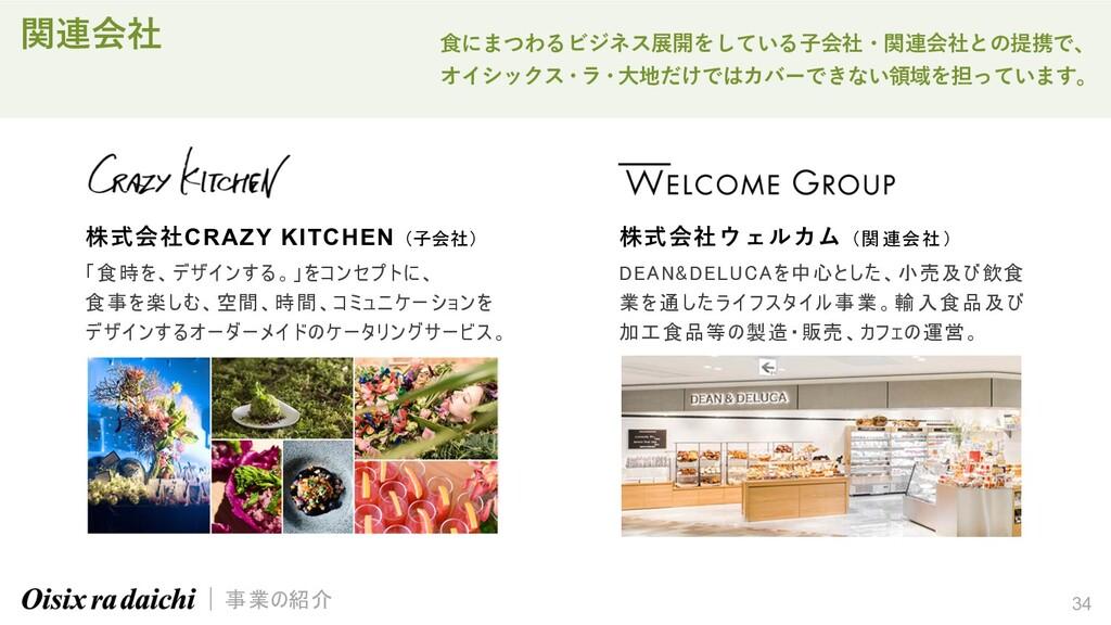 34 関連会社 株式会社CRAZY KITCHEN (子会社) 「食時を、デザインする。」をコ...
