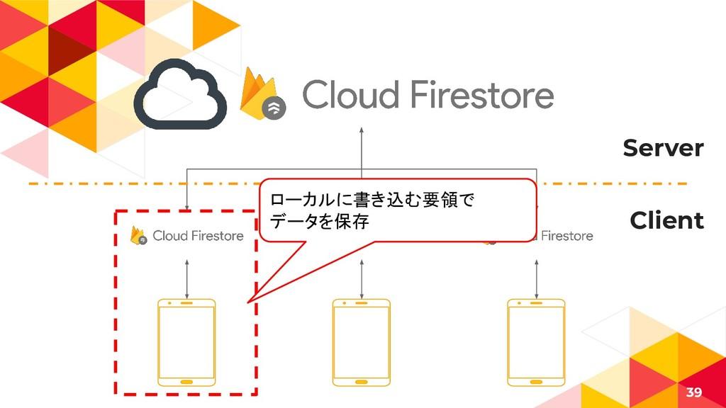 39 Server Client ローカルに書き込む要領で データを保存