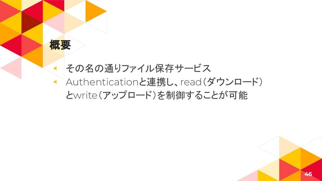 概要 ◂ その名の通りファイル保存サービス ◂ Authenticationと連携し、read...
