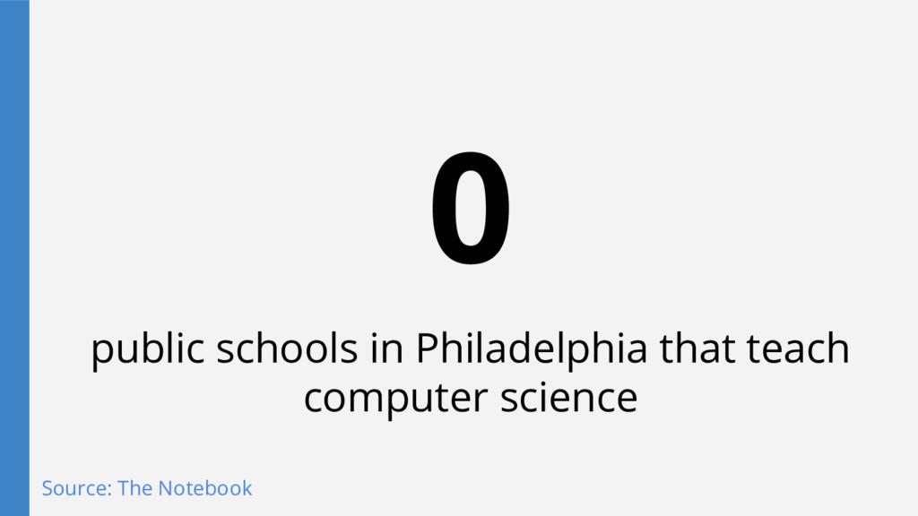 0 public schools in Philadelphia that teach com...