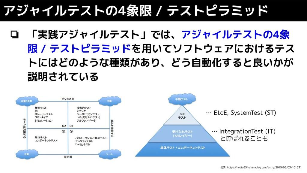 ❏ 「実践アジャイルテスト」では、アジャイルテストの4象 限 / テストピラミッドを用いてソフ...