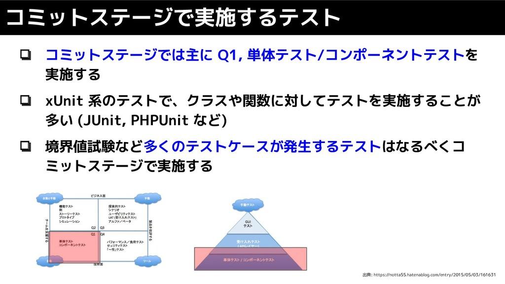 ❏ コミットステージでは主に Q1, 単体テスト/コンポーネントテストを 実施する ❏ xUn...