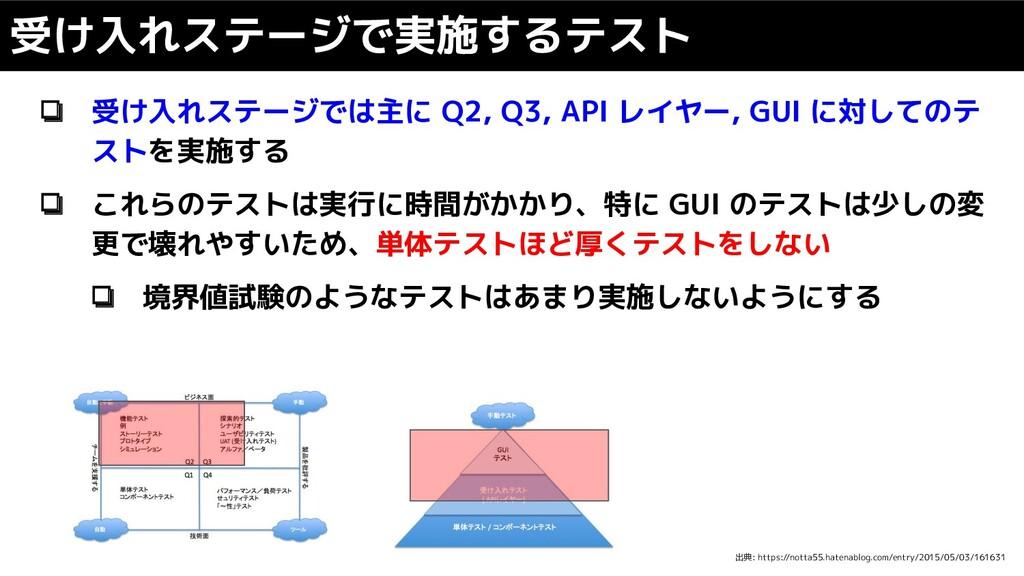 ❏ 受け入れステージでは主に Q2, Q3, API レイヤー, GUI に対してのテ ストを...