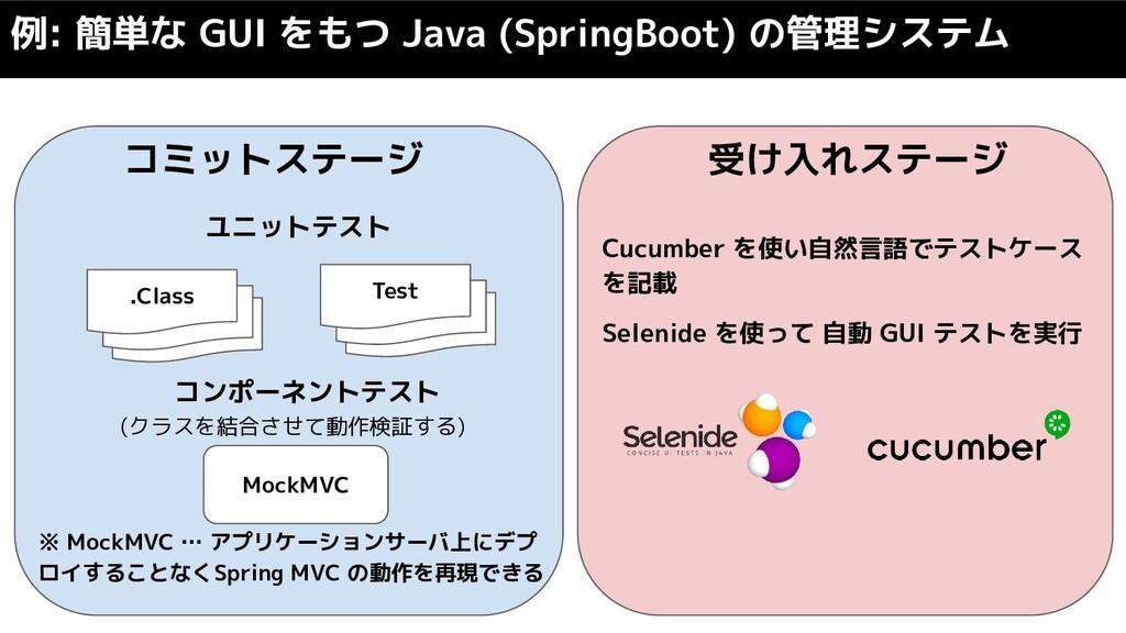 例: 簡単な GUI をもつ Java (SpringBoot) の管理システム .Class...