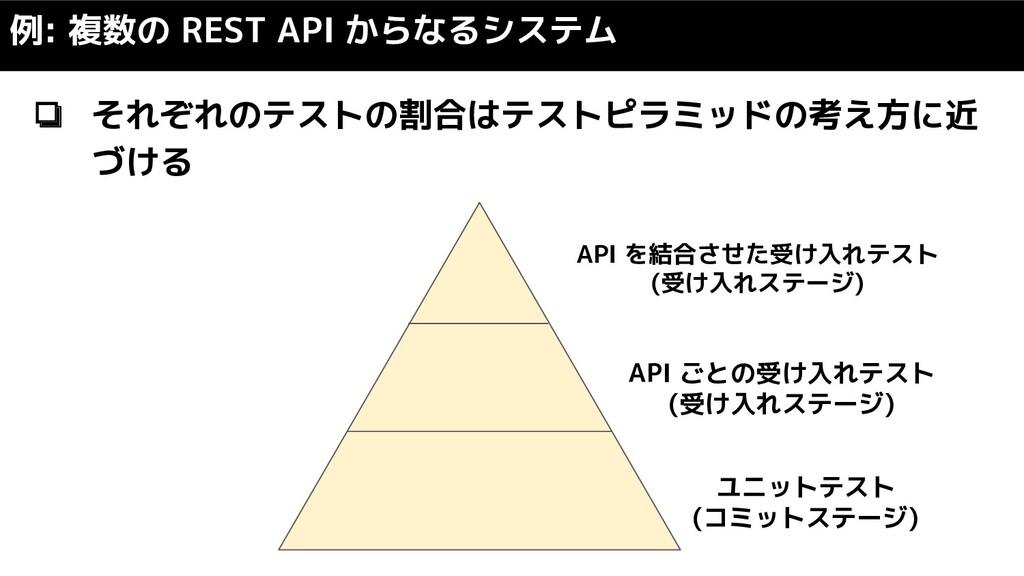 ❏ それぞれのテストの割合はテストピラミッドの考え方に近 づける 例: 複数の REST AP...