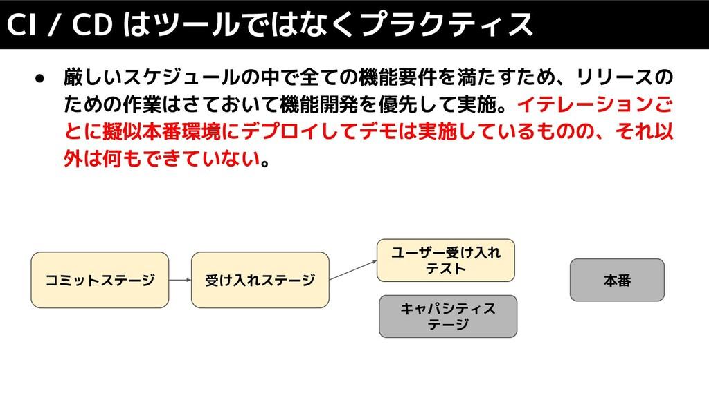 CI / CD はツールではなくプラクティス ● 厳しいスケジュールの中で全ての機能要件を満た...