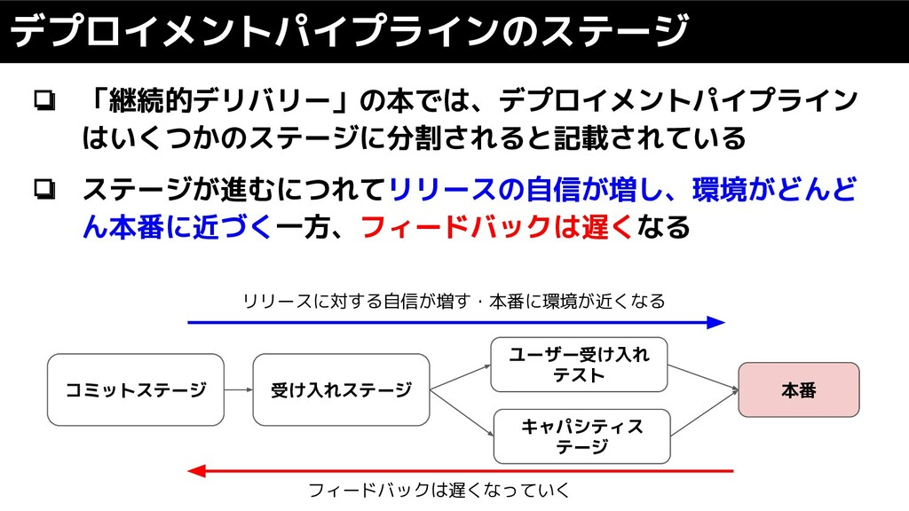 ❏ 「継続的デリバリー」の本では、デプロイメントパイプライン はいくつかのステージに分割される...