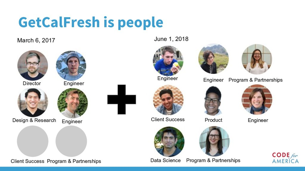 GetCalFresh is people June 1, 2018 March 6, 201...