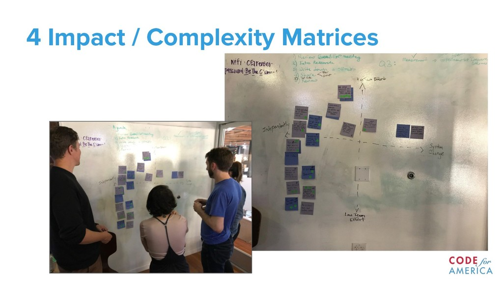 4 Impact / Complexity Matrices