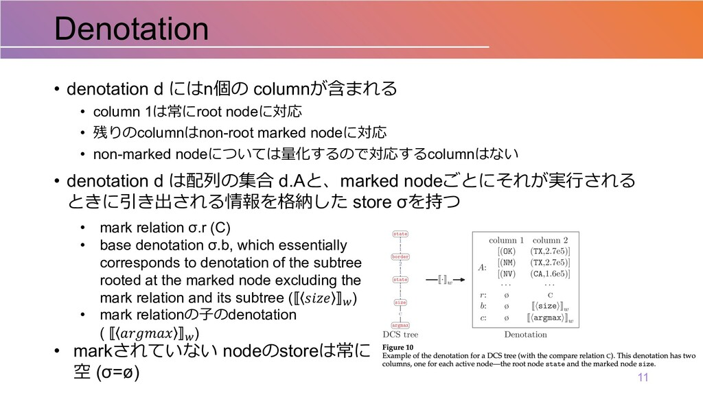 • denotation d にはn個の columnが含まれる • column 1は常にr...