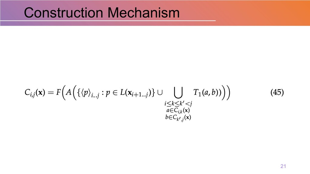 Construction Mechanism 21