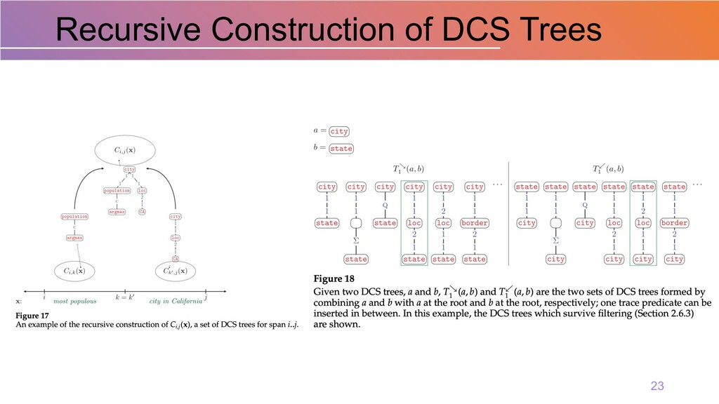 Recursive Construction of DCS Trees 23