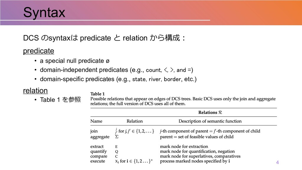 DCS のsyntaxは predicate と relation から構成︓ predica...