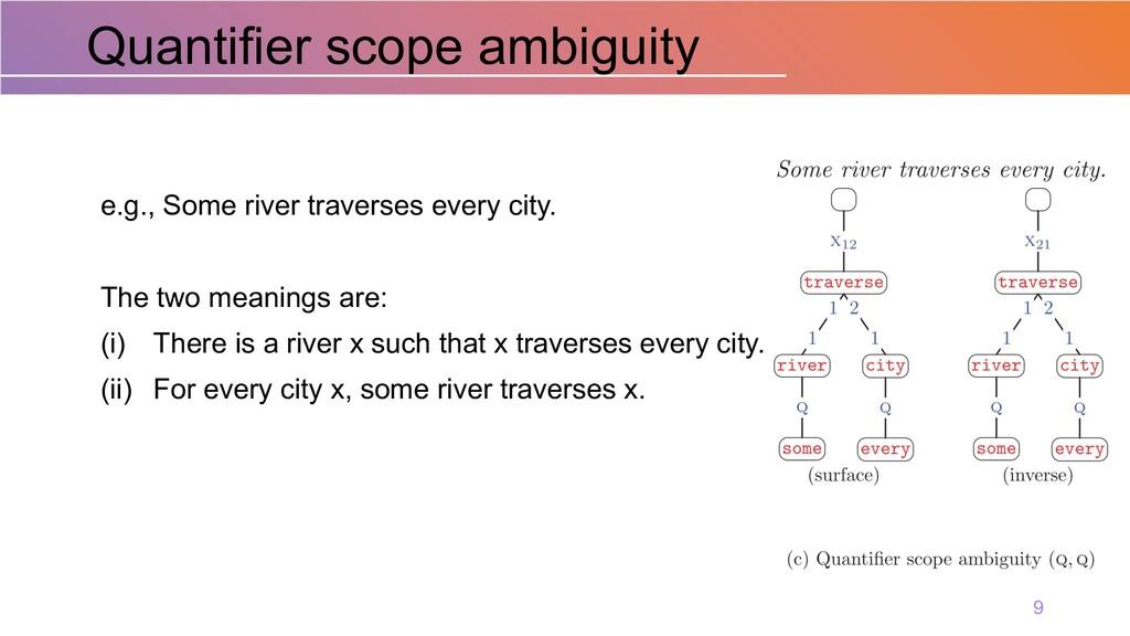 Quantifier scope ambiguity 9 e.g., Some river t...