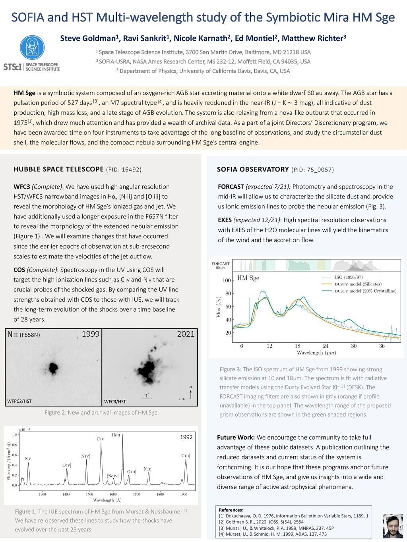SOFIA and HST Multi-wavelength study of the Sym...