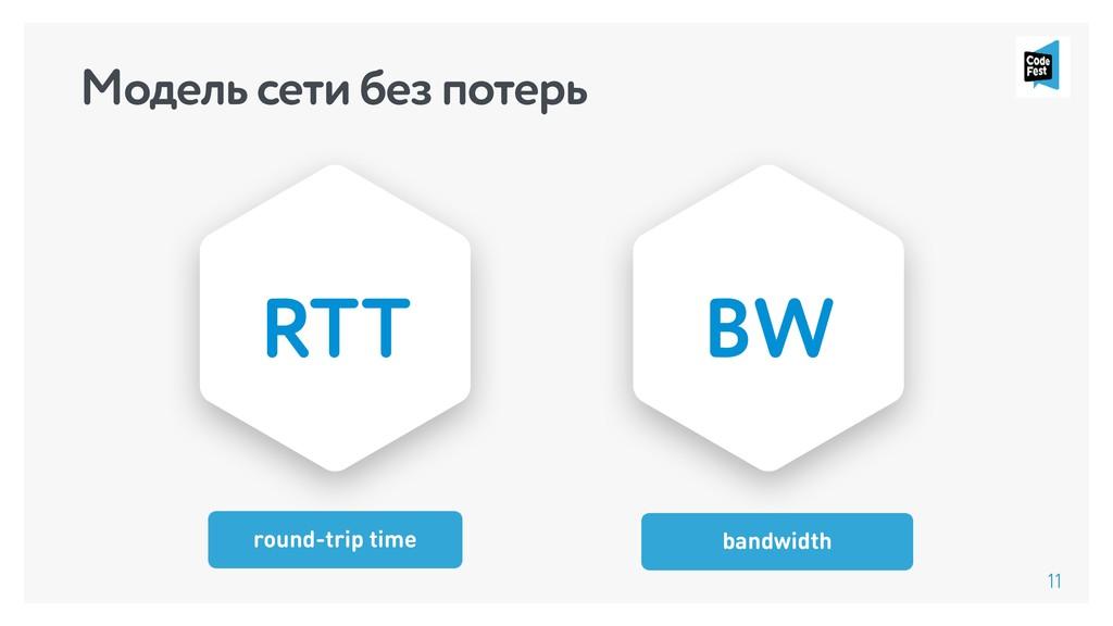 Модель сети без потерь 11 round-trip time BW ba...