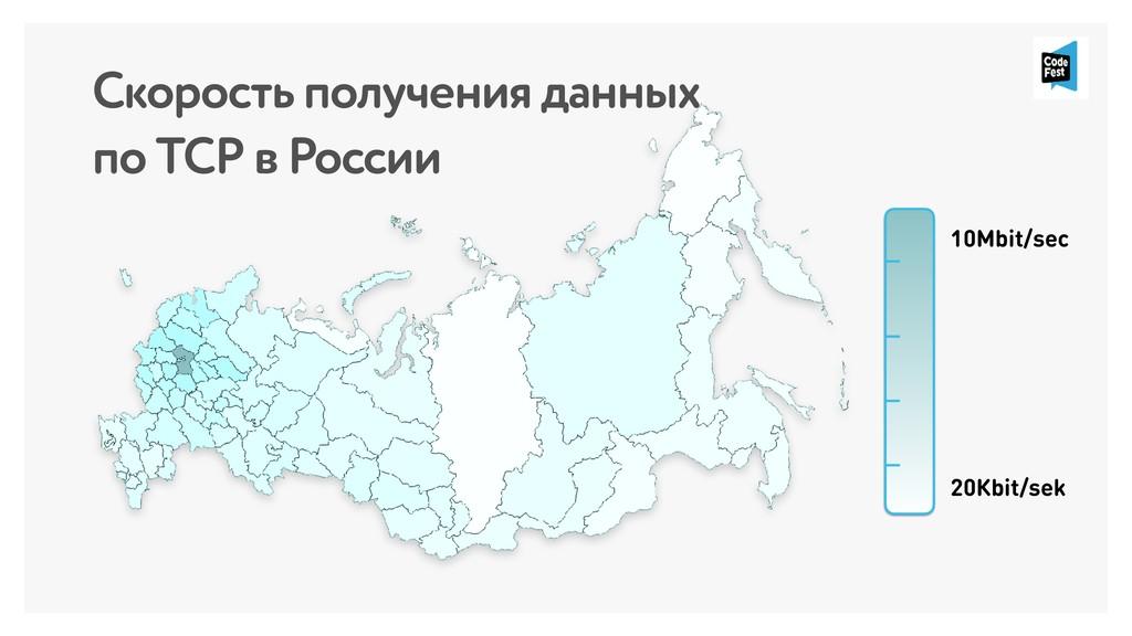 Скорость получения данных по TCP в России 20Кbi...