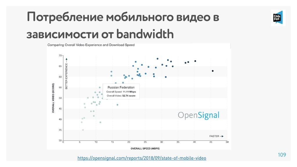 Потребление мобильного видео в зависимости от b...
