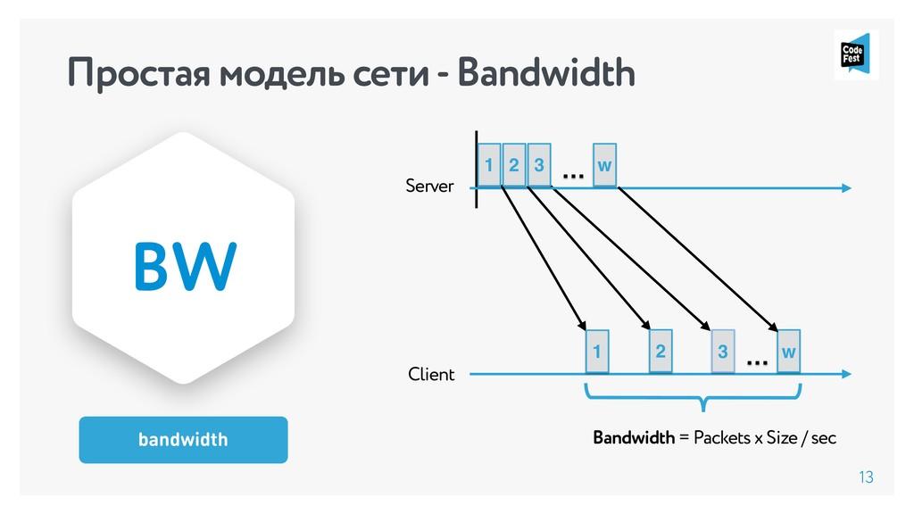 Простая модель сети - Bandwidth 13 bandwidth BW...