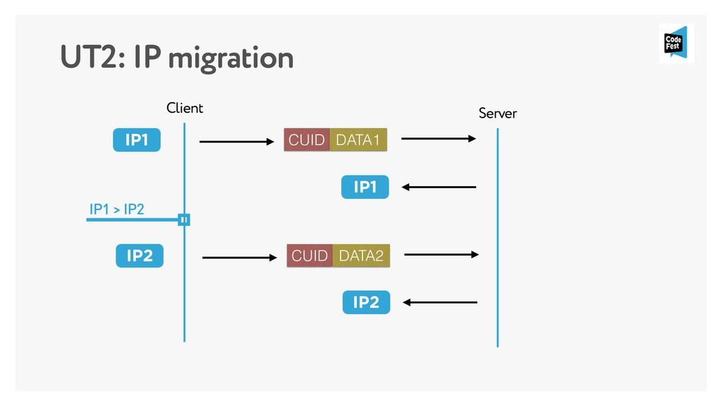 UT2: IP migration Client Server IP1 CUID DATA1 ...