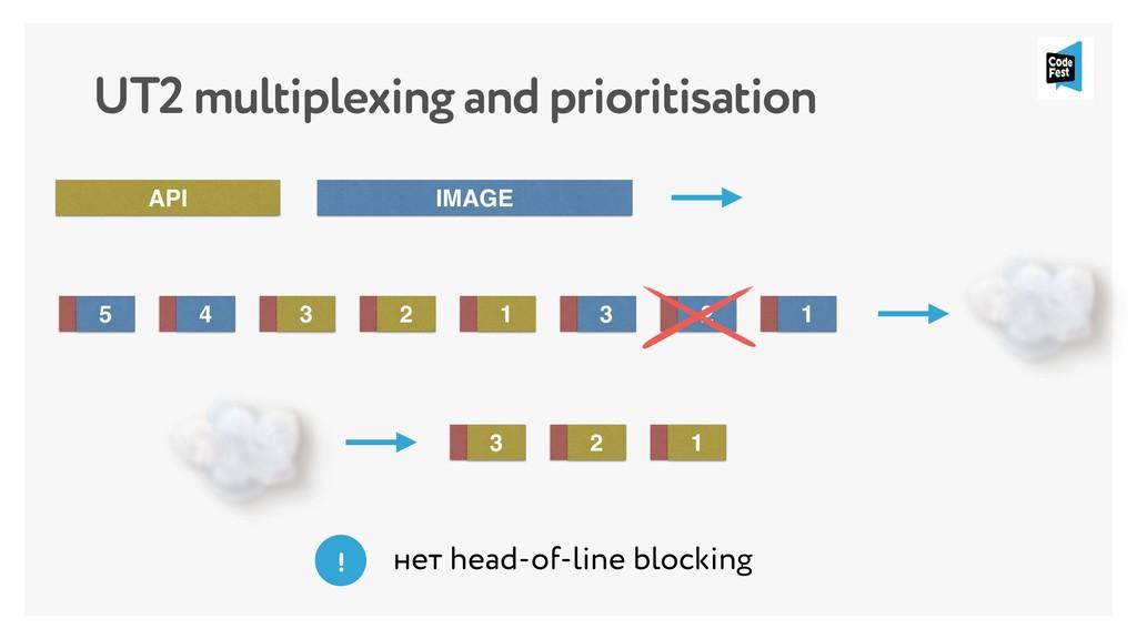 UT2 multiplexing and prioritisation 1 2 3 4 5 1...