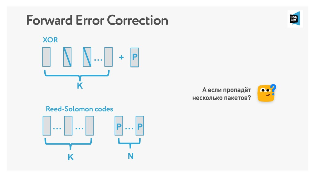 Заголовок Forward Error Correction … + K P XOR ...