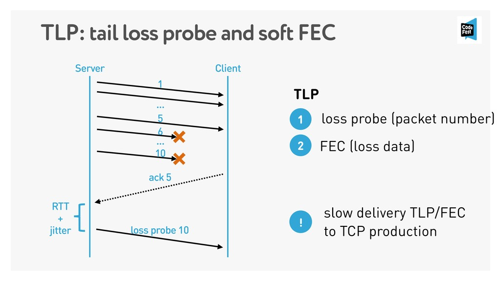 TLP: tail loss probe and soft FEC slow delivery...