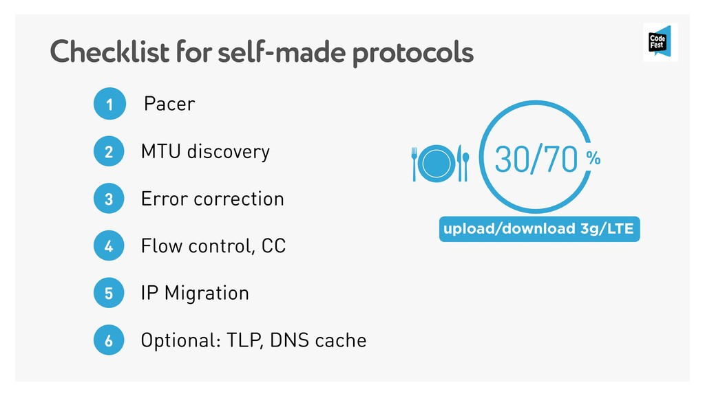 Checklist for self-made protocols Pacer 1 MTU d...
