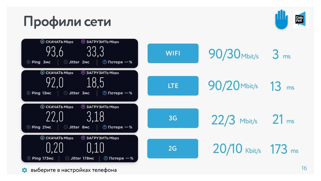 Профили сети 16 2G 3G LTE WIFI 3 ms 90/30Mbit/s...
