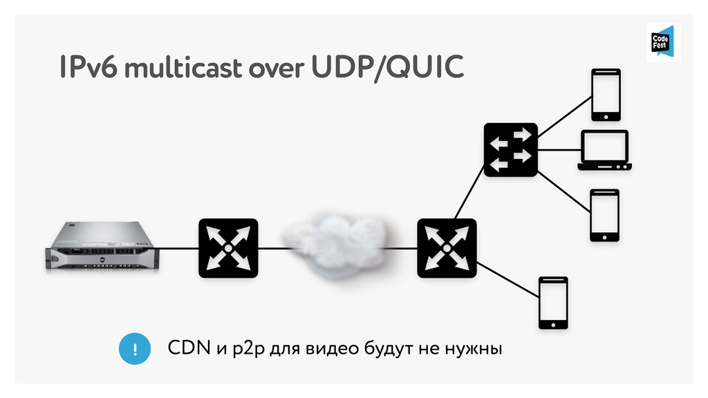 IPv6 multicast over UDP/QUIC CDN и p2p для виде...