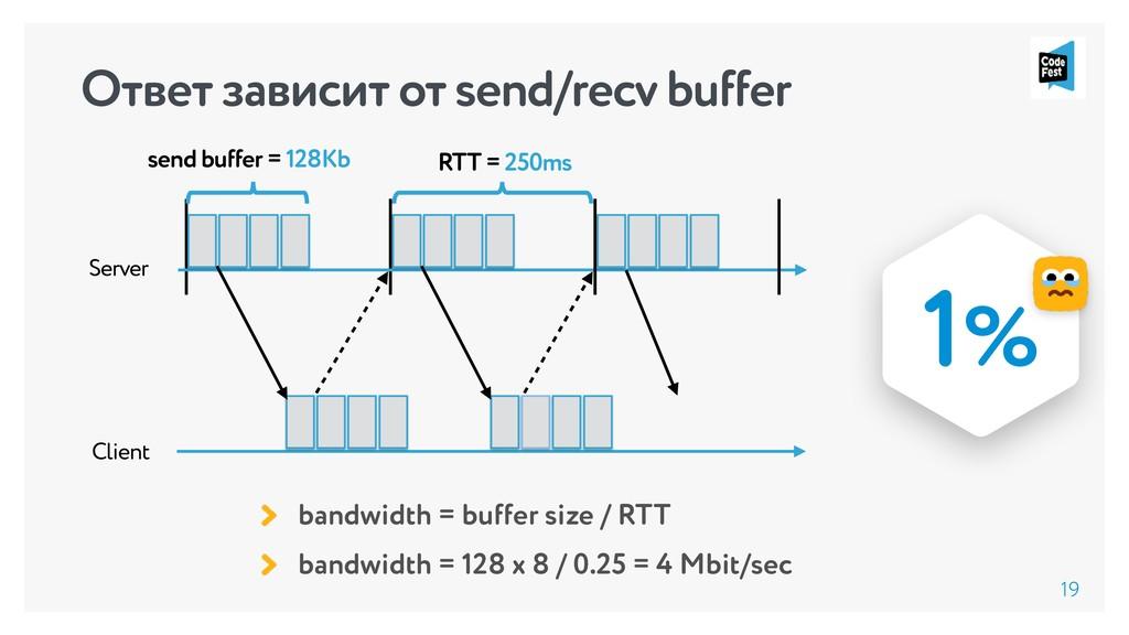 Ответ зависит от send/recv buffer 19 Client Ser...