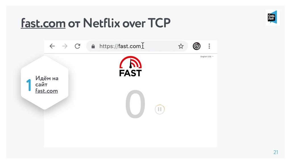 fast.com от Netflix over TCP 21 1 Идём на сайт ...