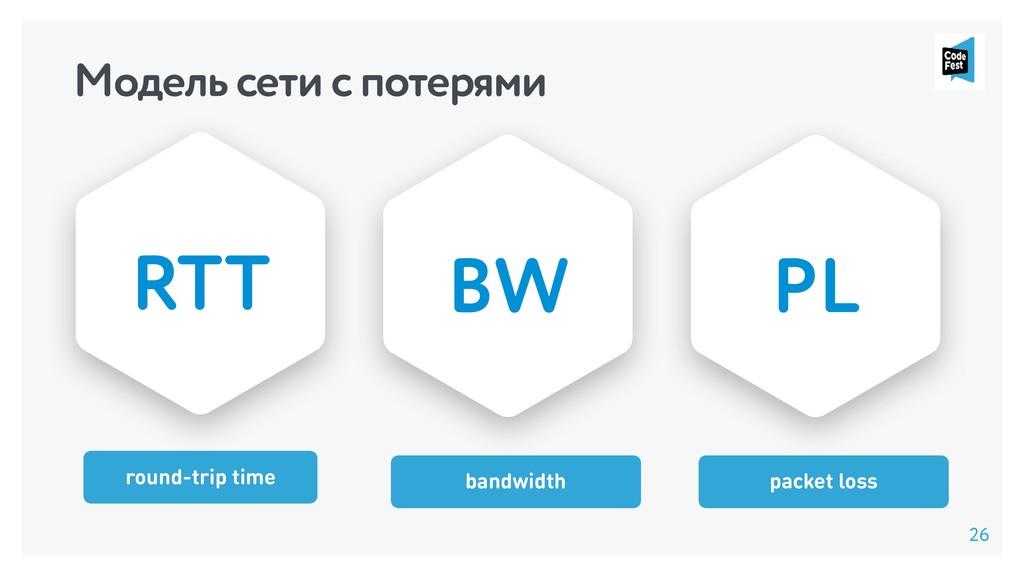 Модель сети с потерями 26 round-trip time BW ba...