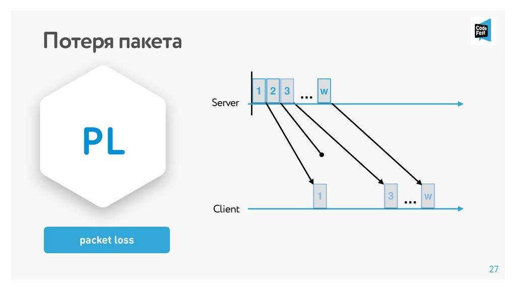 Потеря пакета Client Server … 1 2 3 w … 1 3 w 2...