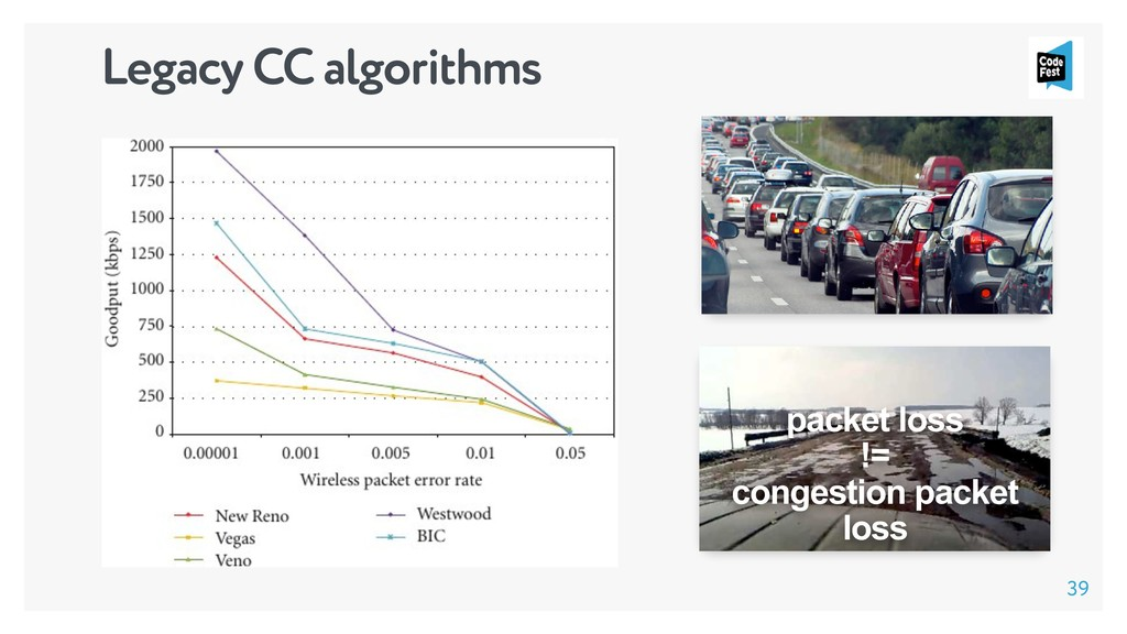 packet loss != congestion packet loss 39 Legacy...